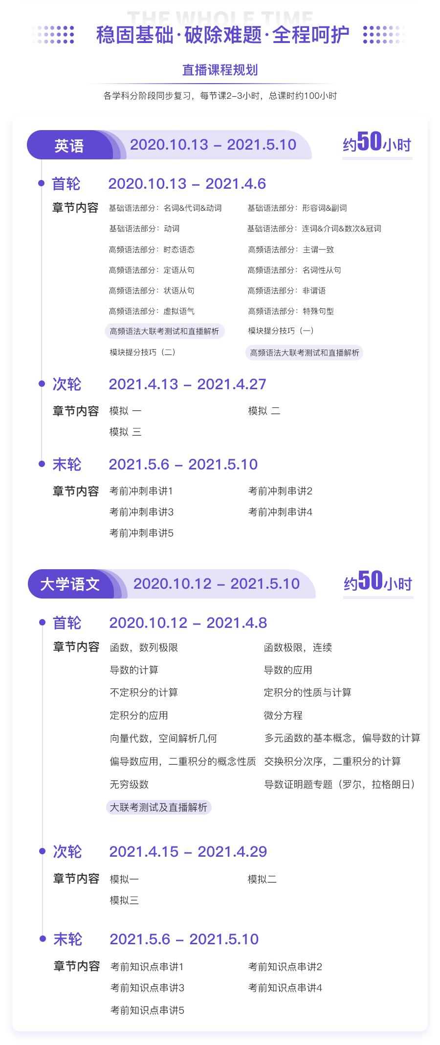 河南英语+高数上岸计划_04.png