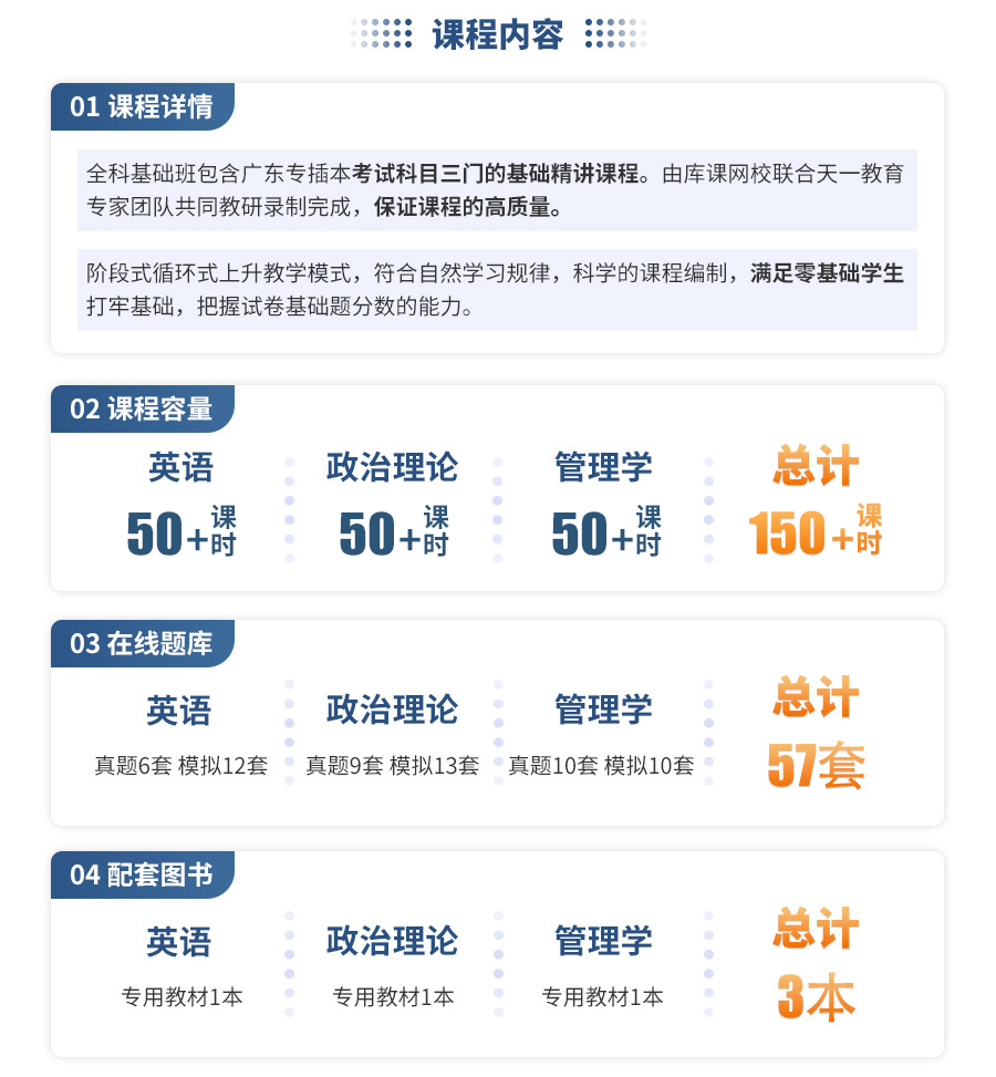 广东-英语+政治+管理.png