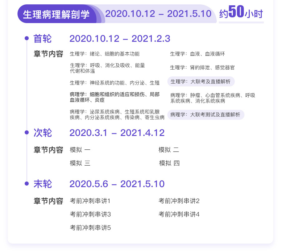 河南英语+生理病理·上岸计划_05.jpg