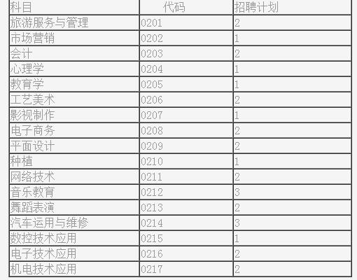 柘城县教师招聘公告