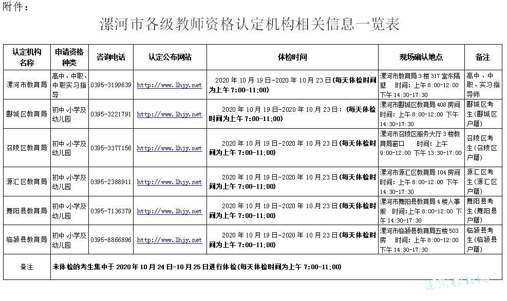 2020下半年河南漯河市教育局中小学教师资格认定公告