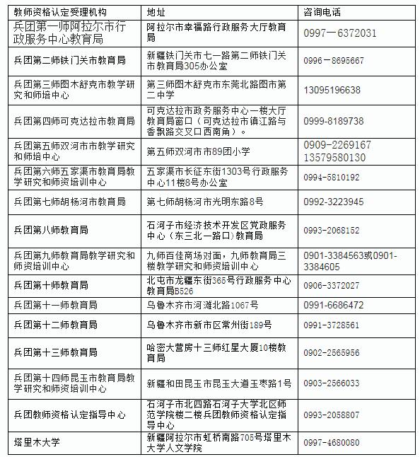 新疆生产兵团教师资格认定条件及2020年下半年申请流程
