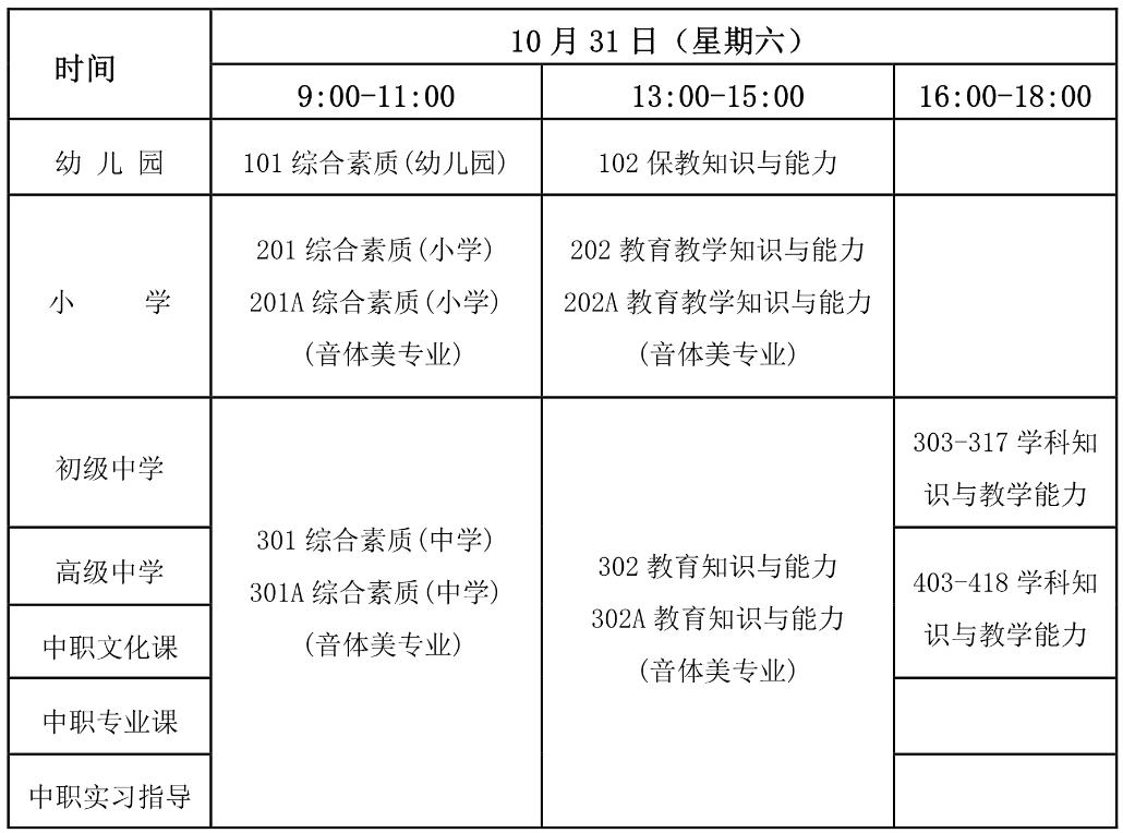 关于2020年下半年海南省教师资格考试笔试公告