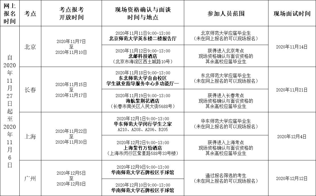 2020年宝安区赴外教师招聘公告