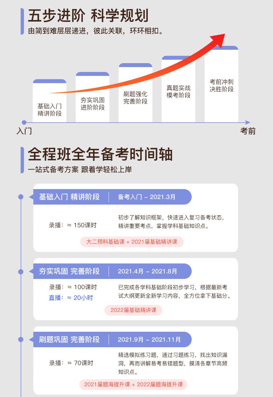 计算机+大学语文+高等数学III_04.jpg