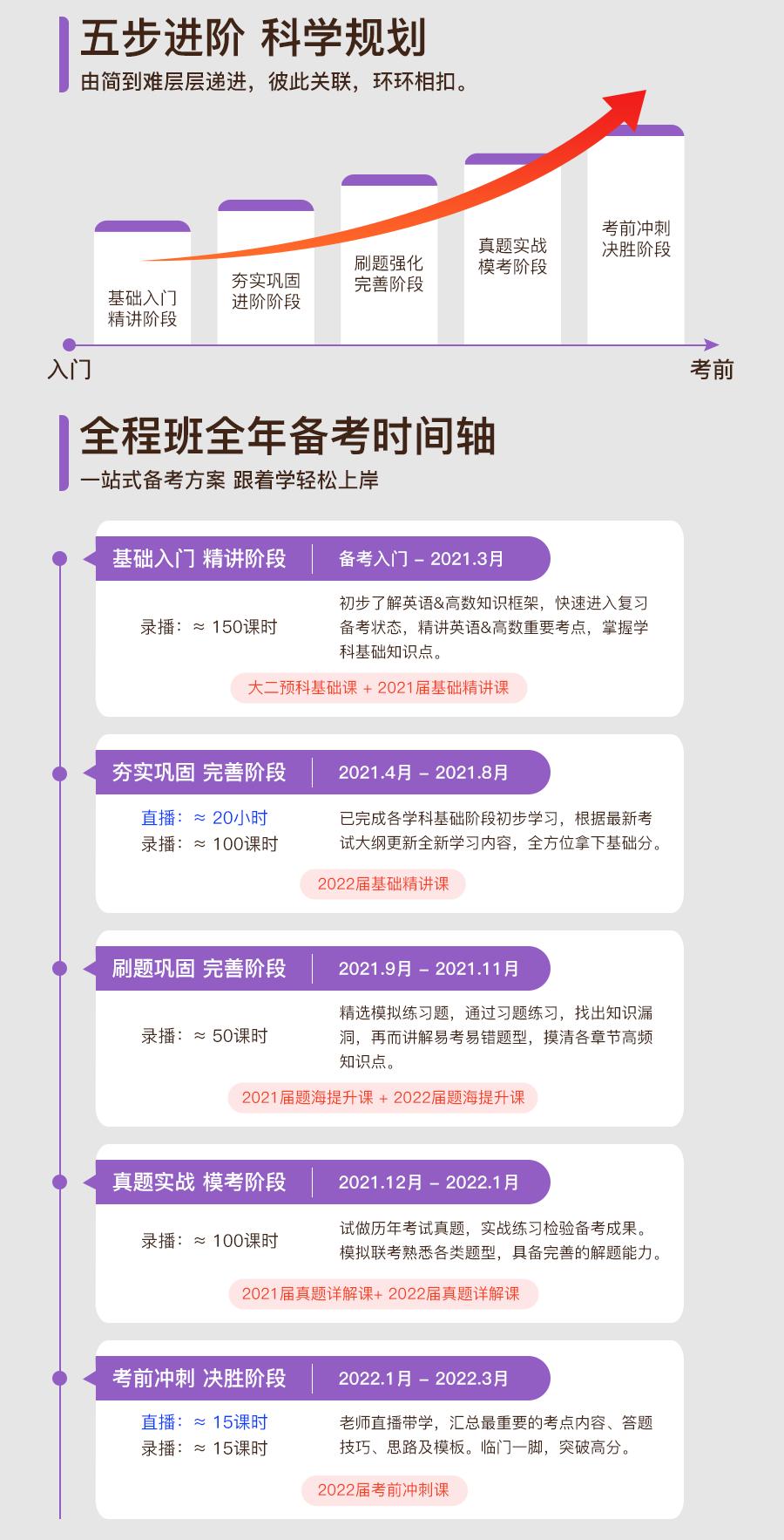 全程通关广东教育_03.png
