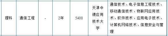 2021年天津中德��用技�g大�W�I�本通信工程��I招生���