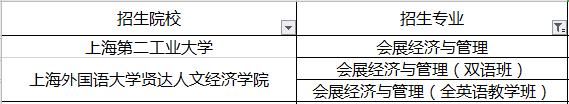 上海专升本,专升本,专升本招生院校