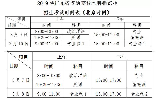 广东专插本什么时候报名考试 在哪考?
