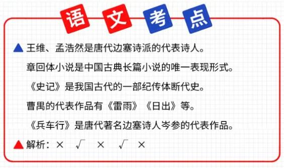 2021年陕西专升本考点分享