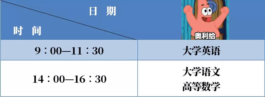 陕西专升本考试科目时间