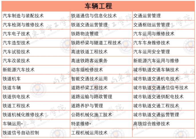 山东华宇工学院专升本车辆工程对应专科对口专业