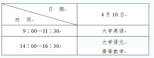2021陕西专升本考试时间