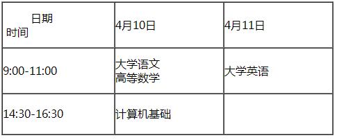 2021年重庆移通学院专升本报名通知