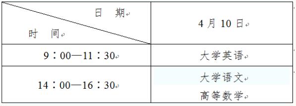 2021年陕西省专升本时间线汇总!