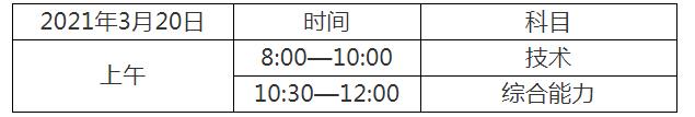 高职院校春季考试(面向高中毕业生)