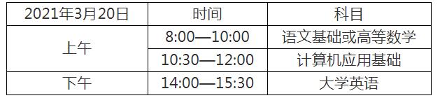 2021天津市高职升本科文化课考试