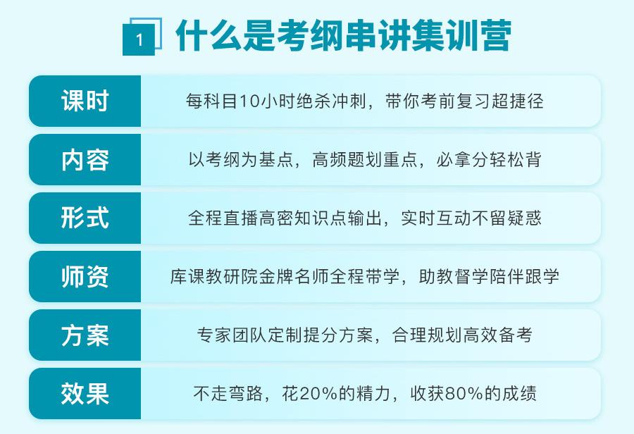 山东-英语+大学语文+计算机+高等数学Ⅰ_02.jpg