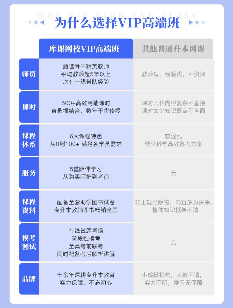 重庆-vip-英语+高数+计算机_09.jpg