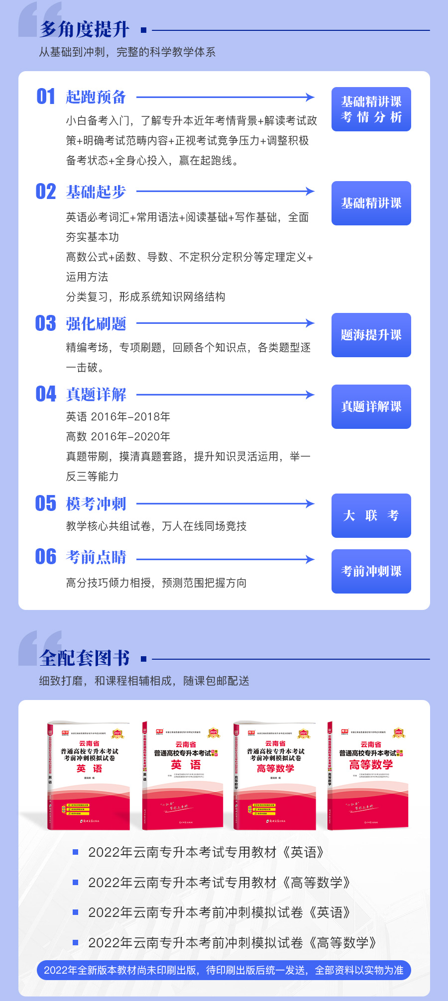 云南-vip-英语+高数_05.jpg