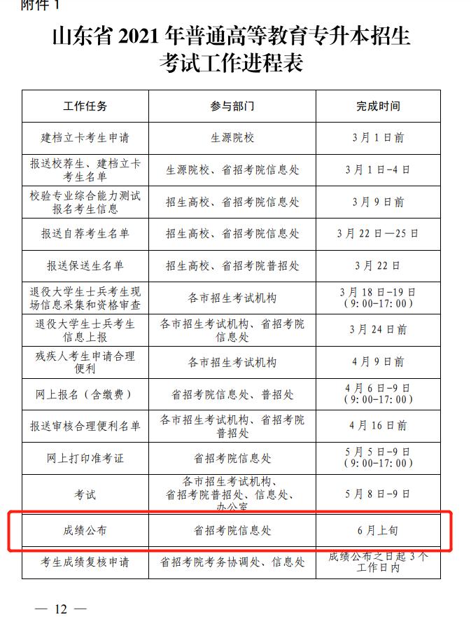 山东专升本成绩公布时间2021