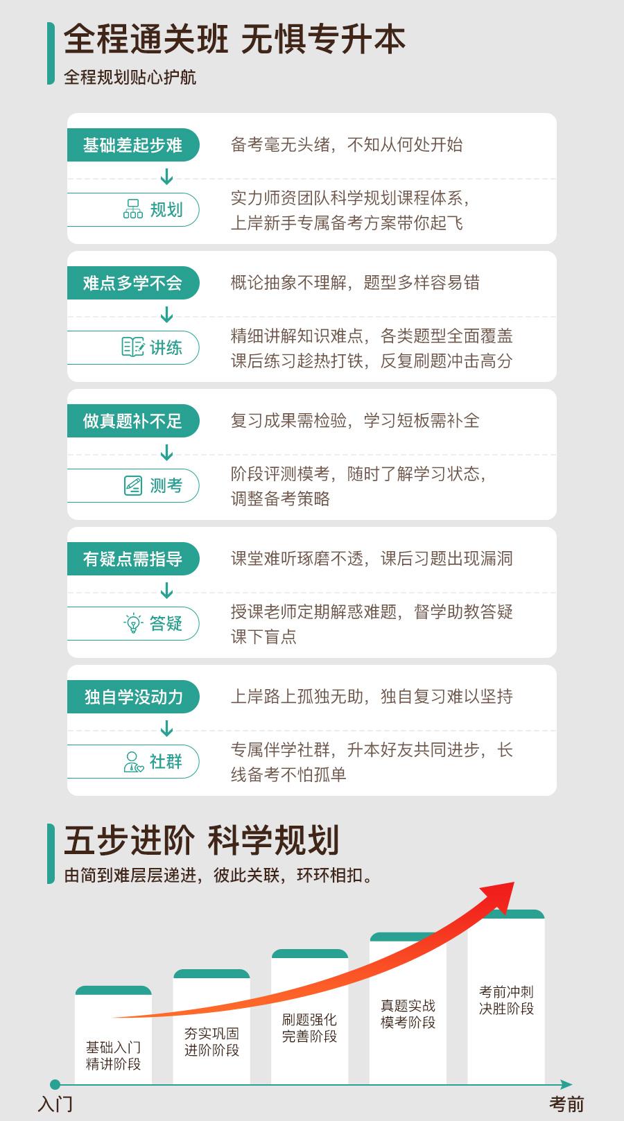 计算机+大学语文+高等数学I_02.jpg