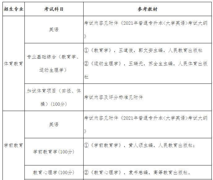 2021年武汉体育学院体育科技学院专升本招生简章