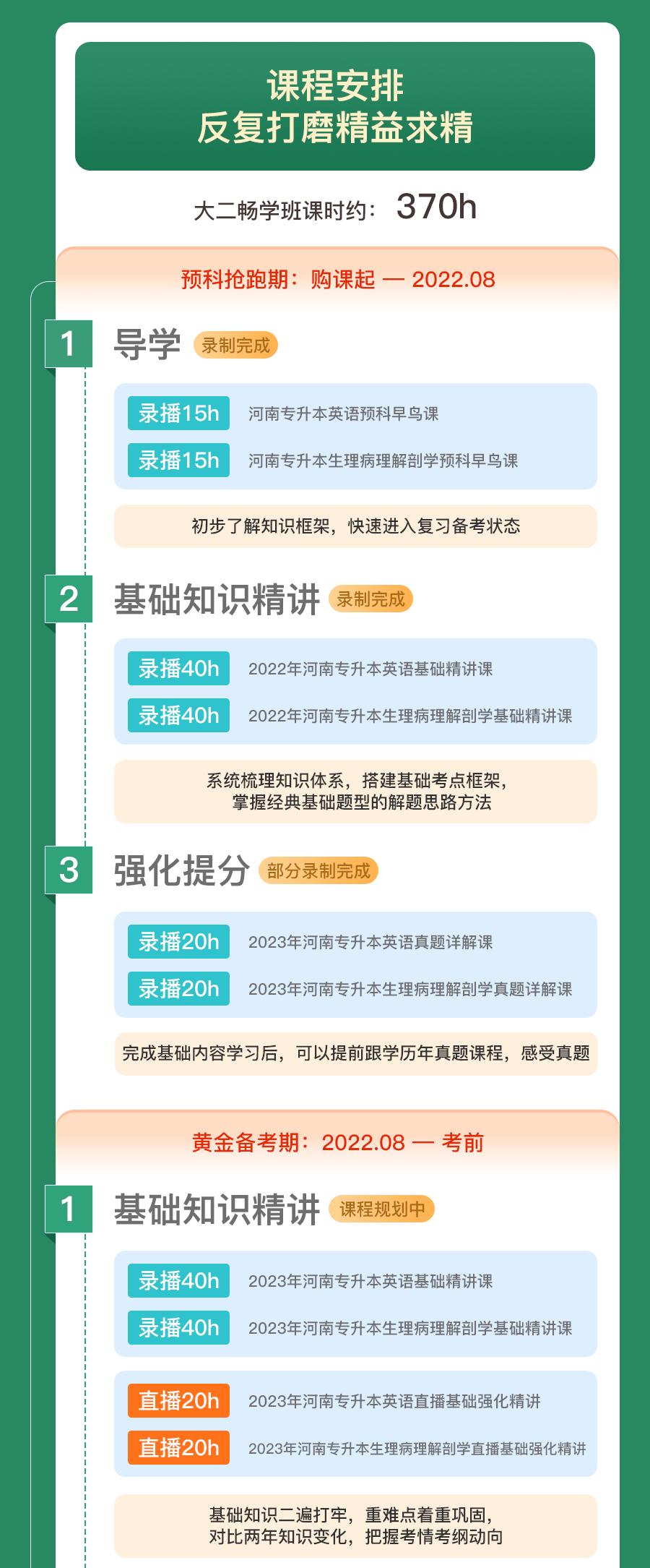 大二畅学班-河南-英语+生理病理解剖学_03.png