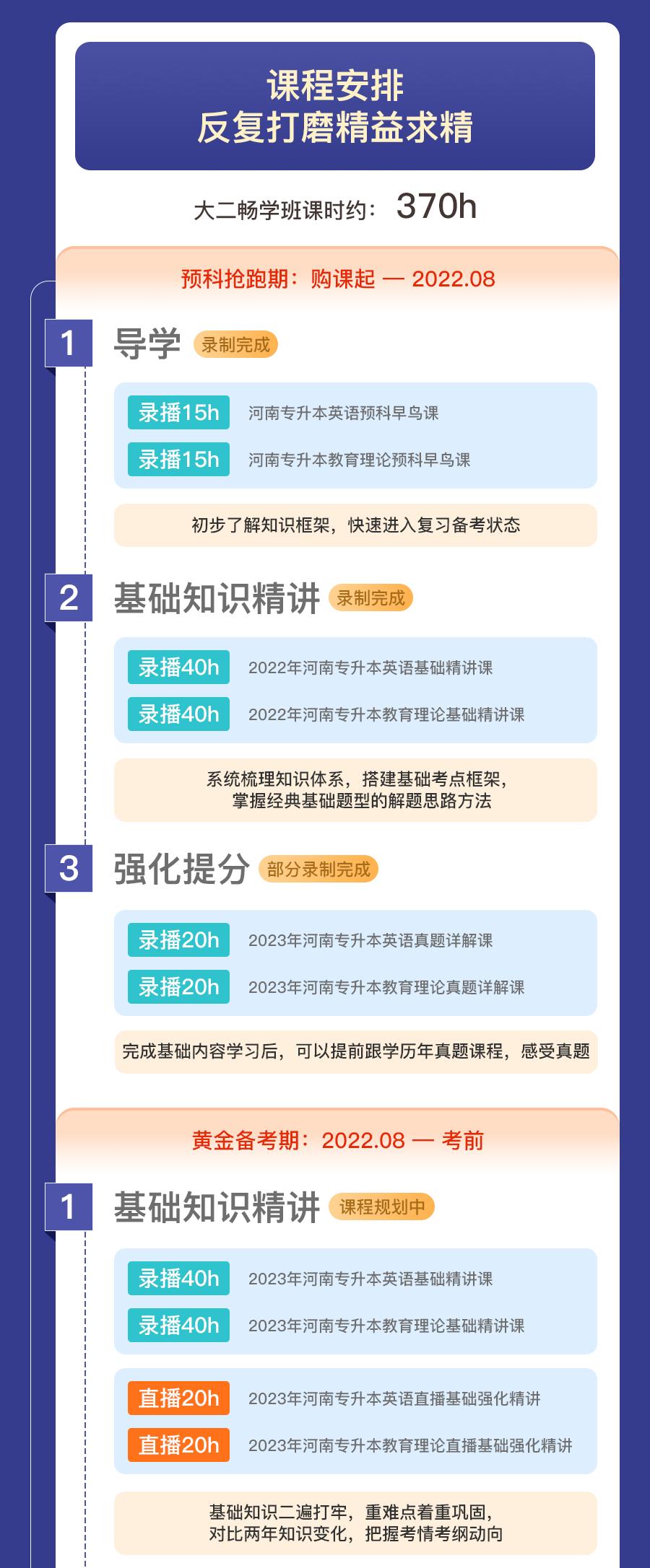 大二畅学班-河南-英语+教育理论_03.png