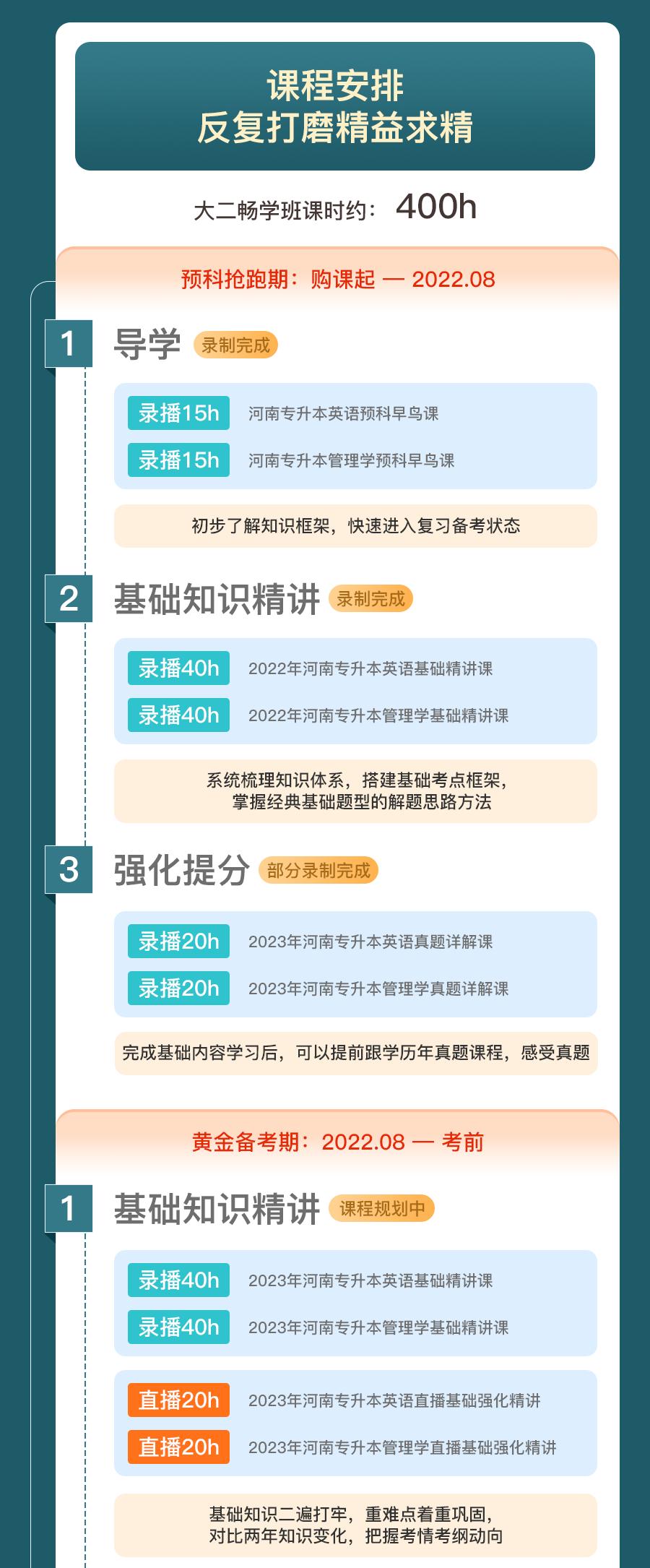 大二畅学班-河南-英语+管理_03.png