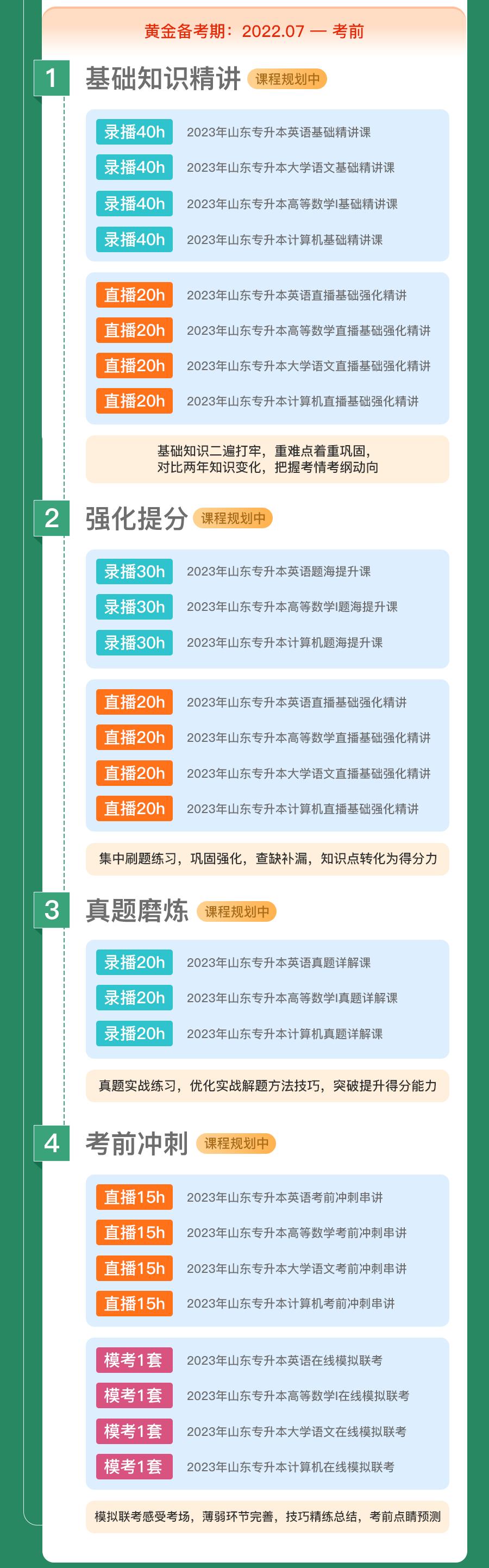 大二畅学班-山东-4科数II_04.png