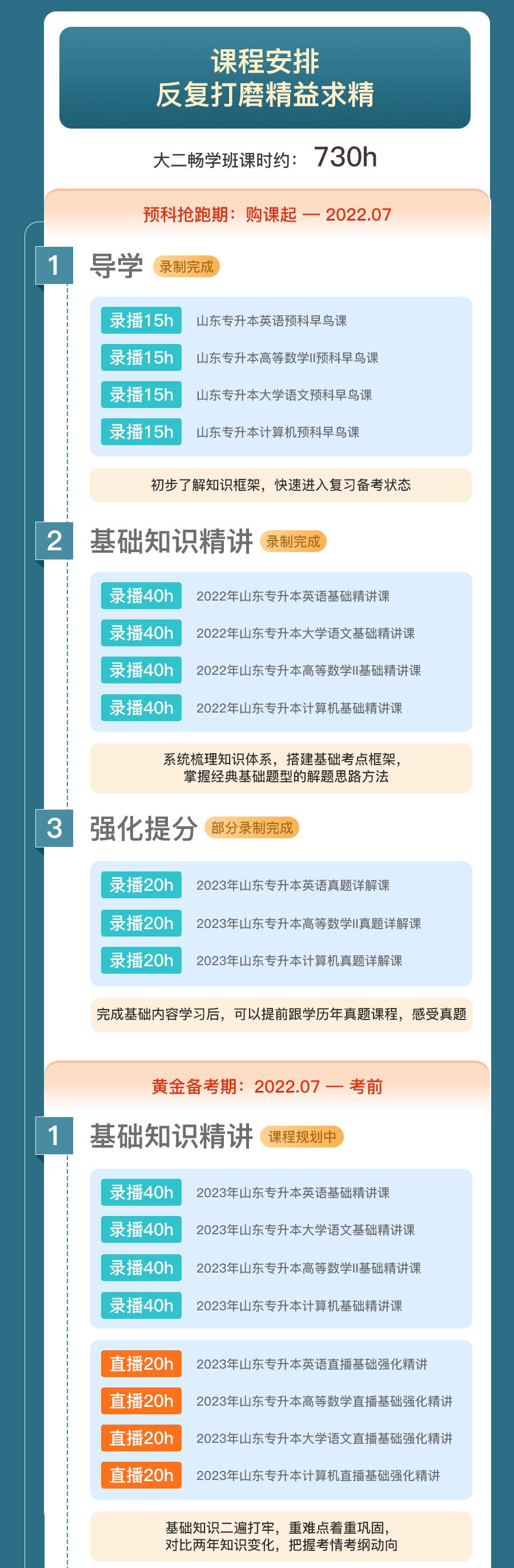 大二畅学班-山东-4科数I_03.png