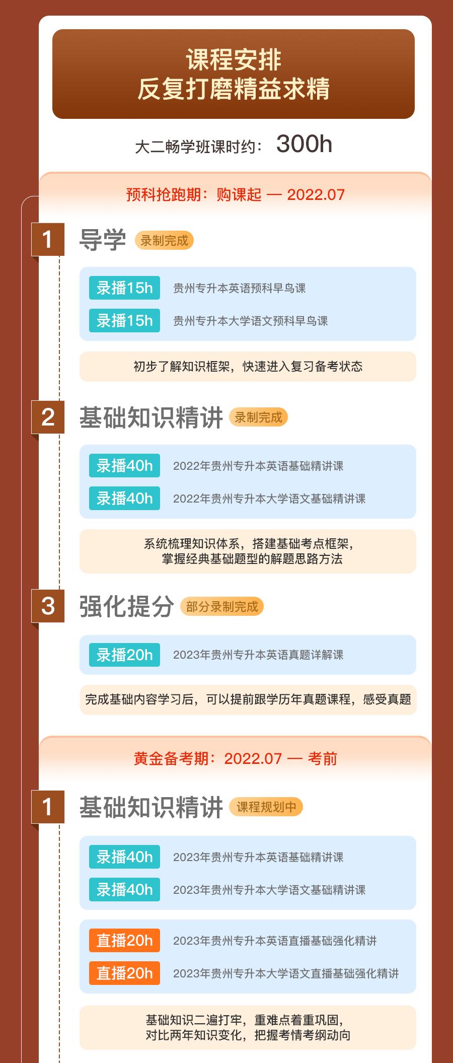 大二畅学班-贵州-英语+大学语文_03.png