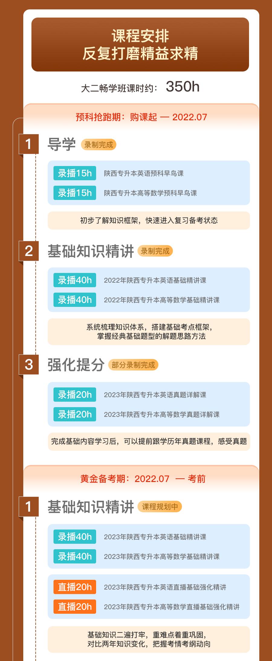 大二畅学班-陕西-英语+高数_03.png