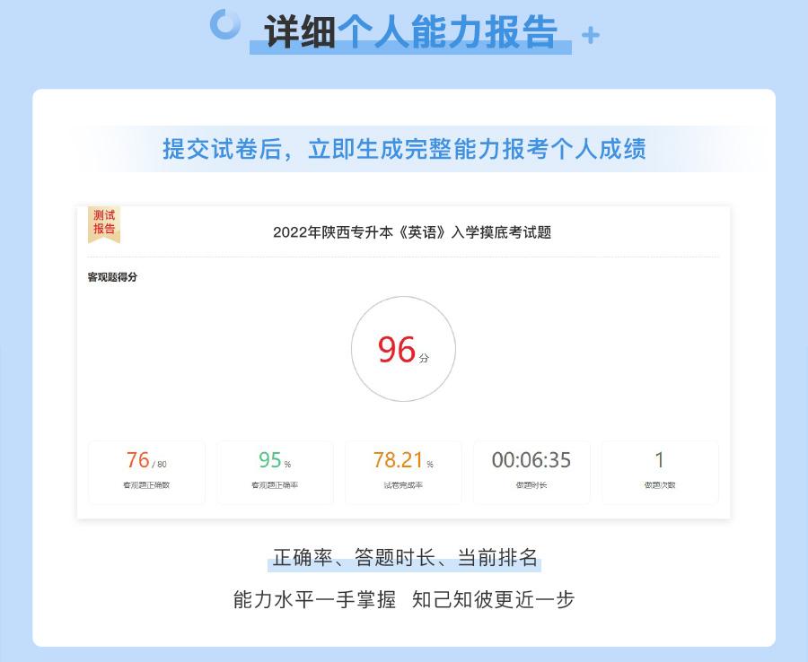 陕西-英语+高数_04.jpg