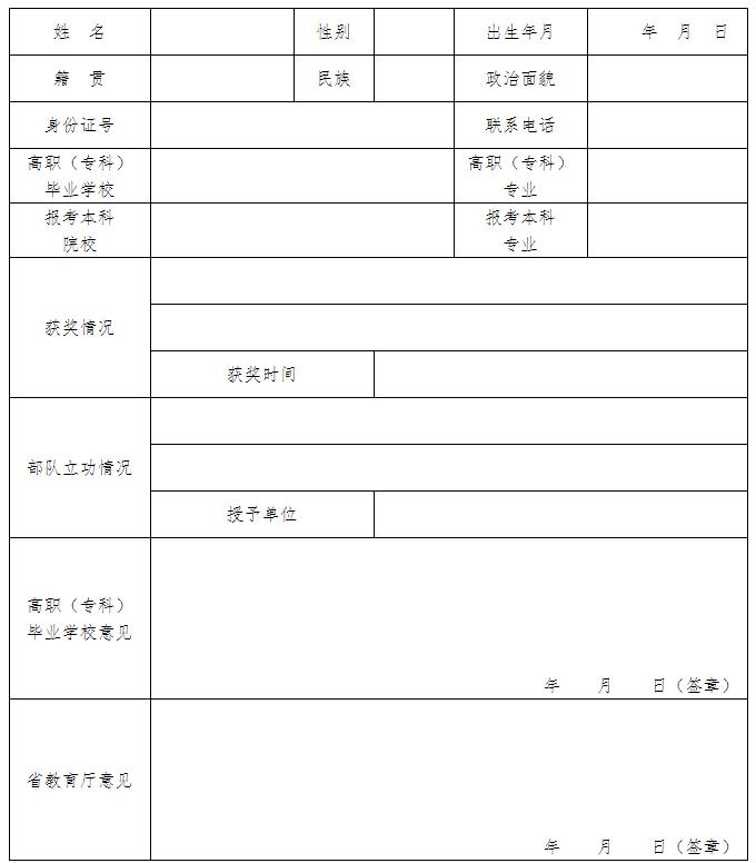 2021年湖南专升本免试推荐申请表